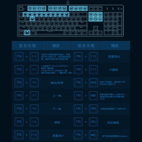 单芯片点彩蓝牙3.0有线双模键盘